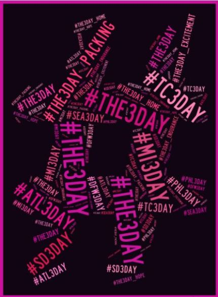 susan g. komen 3-day breast cancer walk blog hashtag word cloud