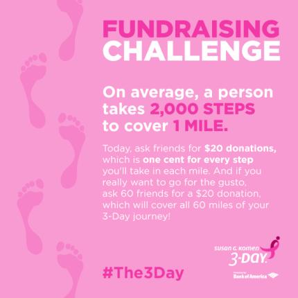 3DAY_2016_Social_FundraisingChallenges_2000Steps_v3