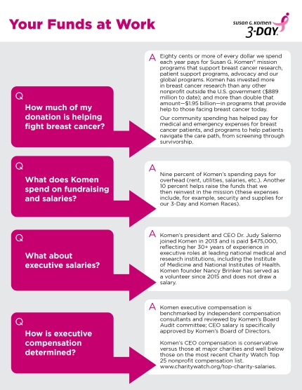 3DAY_2016_Infographics_KomenQuestions1
