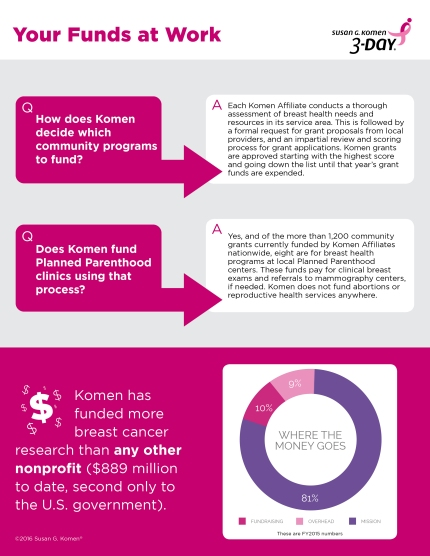 3DAY_2016_Infographics_KomenQuestions2