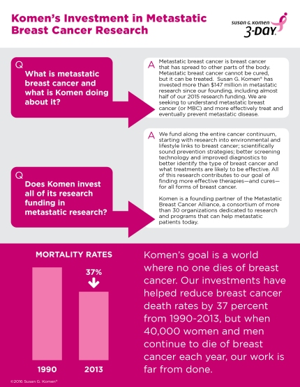 3DAY_2016_Infographics_KomenQuestions3