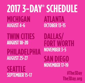 2017 Susan G. Komen 3-Day Schedule