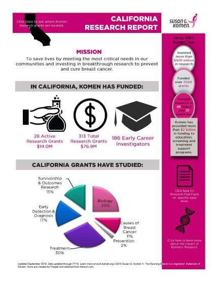 2016_California_Page_1