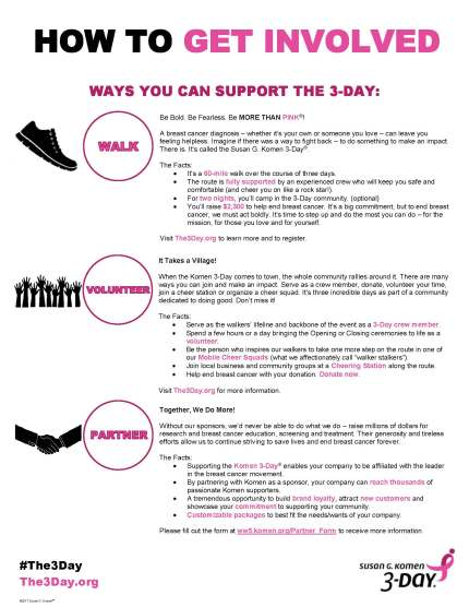 How To Get Involved Infographic
