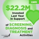 Care SocialMedia Post 3-Day