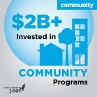 Community SocialMedia Post 3-Day